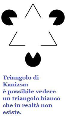 percezione Kaniza
