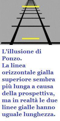 percezione - ponzo